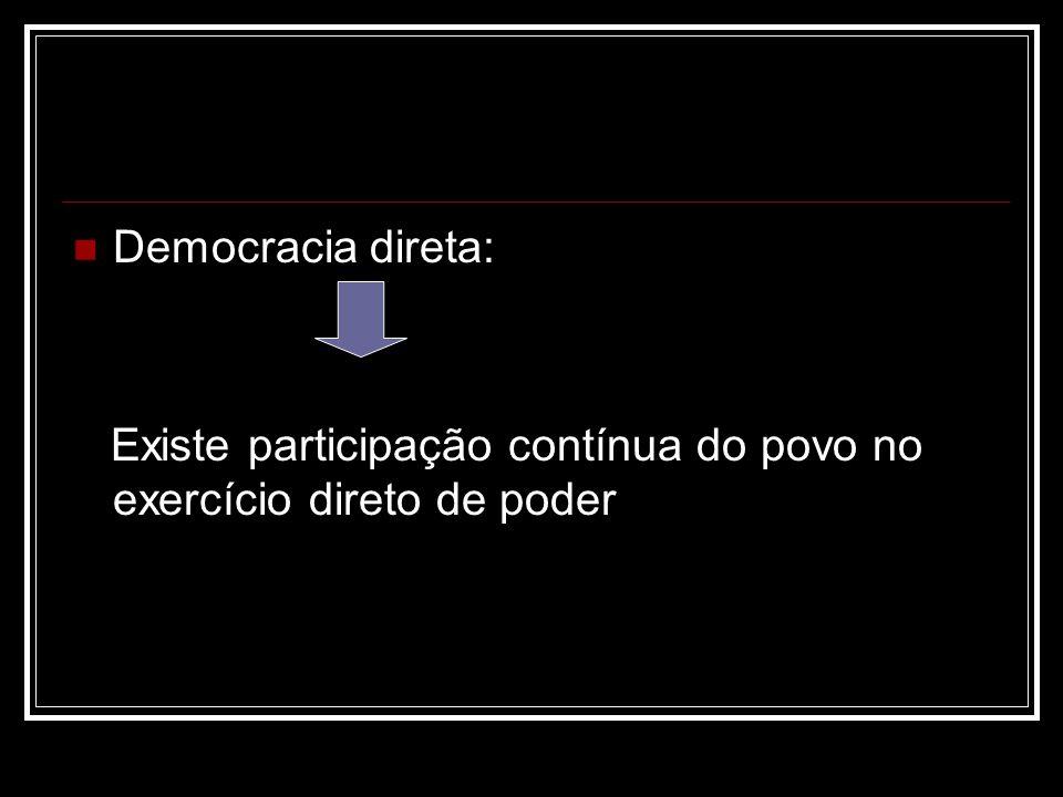 Democracia direta: Existe participação contínua do povo no exercício direto de poder