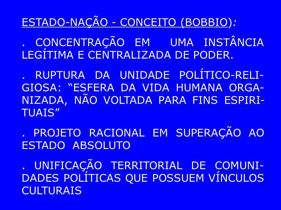 ESTADO-NAÇÃO - CONCEITO (BOBBIO):