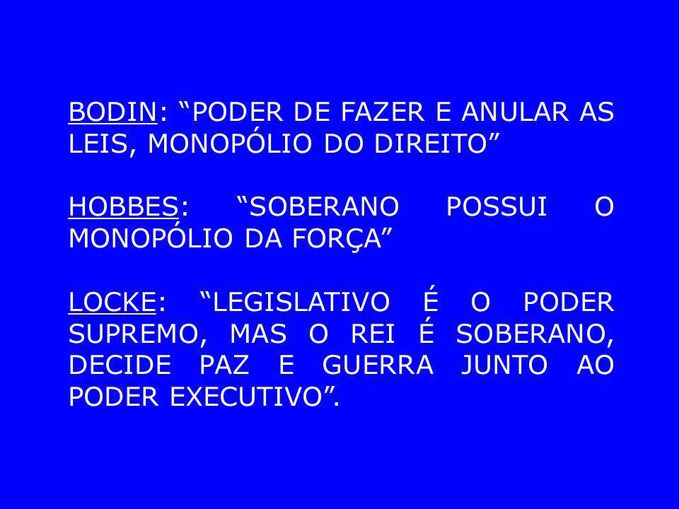 BODIN: PODER DE FAZER E ANULAR AS LEIS, MONOPÓLIO DO DIREITO