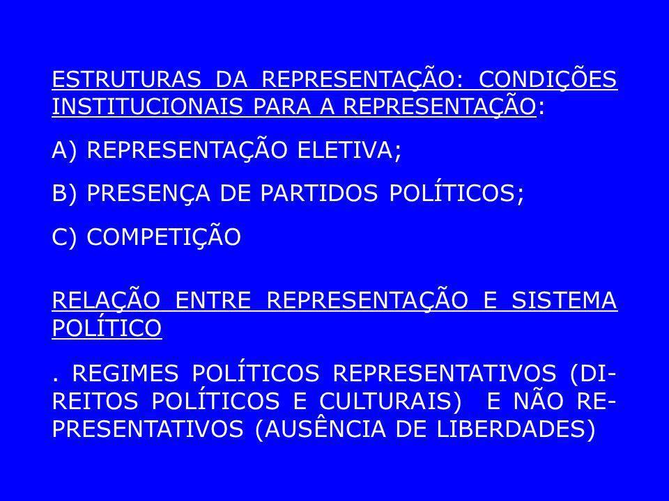 A) REPRESENTAÇÃO ELETIVA; B) PRESENÇA DE PARTIDOS POLÍTICOS;