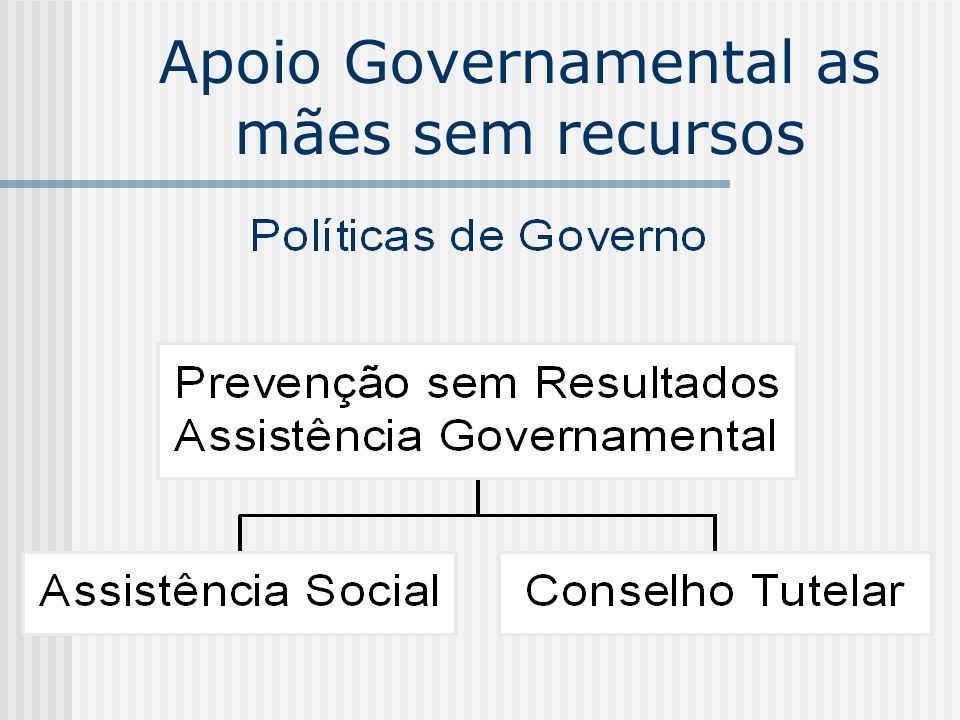 Apoio Governamental as mães sem recursos