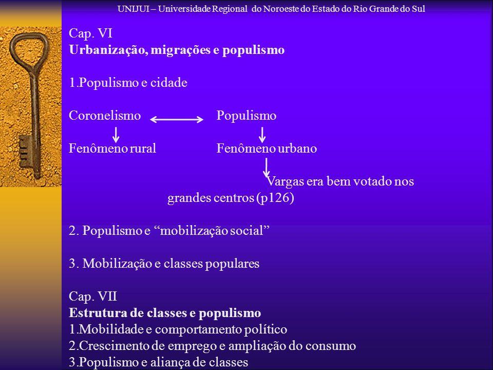 Urbanização, migrações e populismo Populismo e cidade