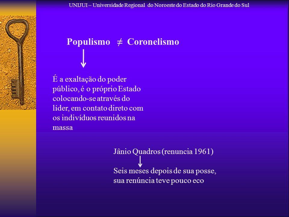 Populismo ≠ Coronelismo