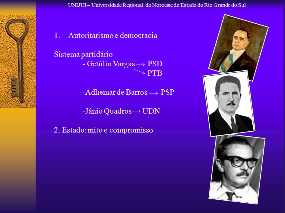 Autoritarismo e democracia Sistema partidário - Getúlio Vargas PSD PTB