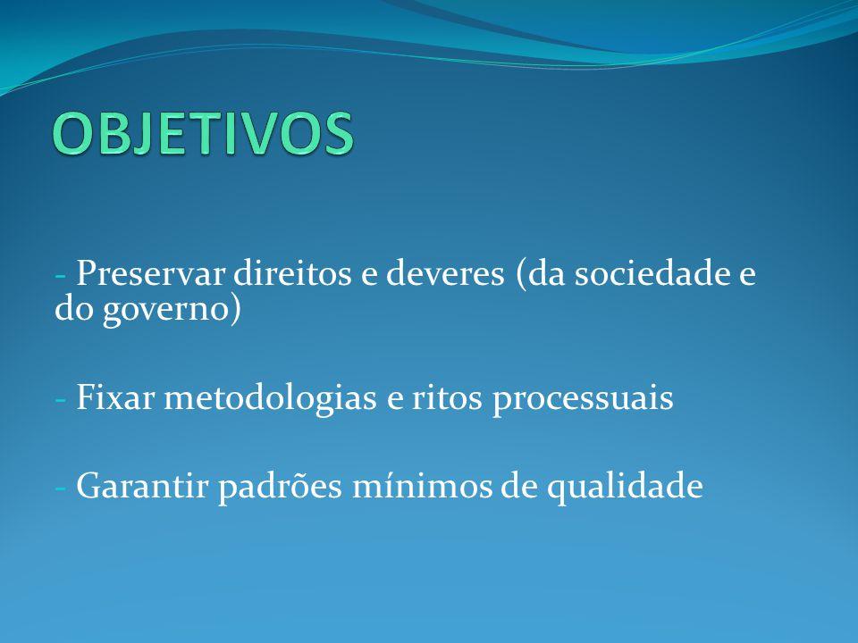 OBJETIVOS Preservar direitos e deveres (da sociedade e do governo)