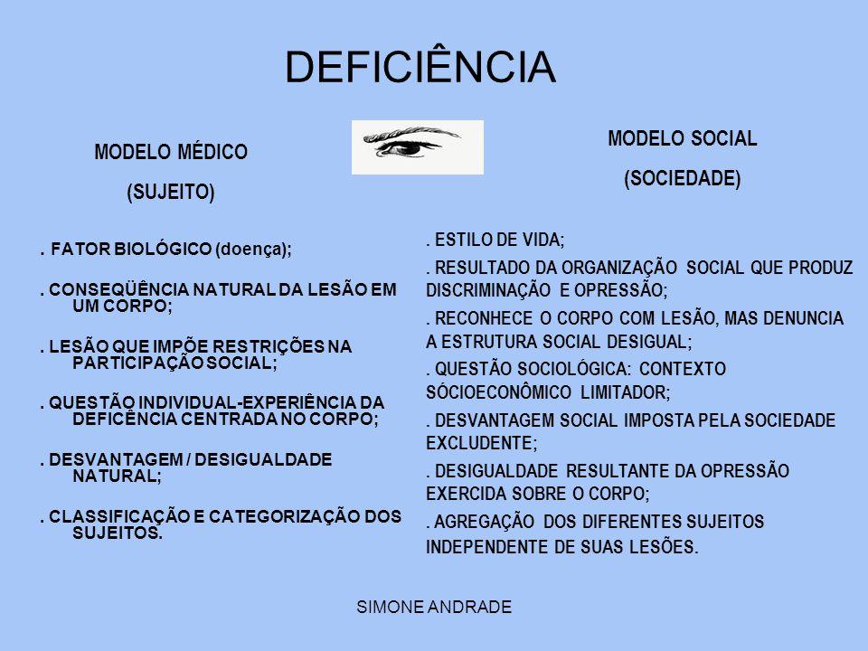 DEFICIÊNCIA MODELO SOCIAL MODELO MÉDICO (SOCIEDADE) (SUJEITO)