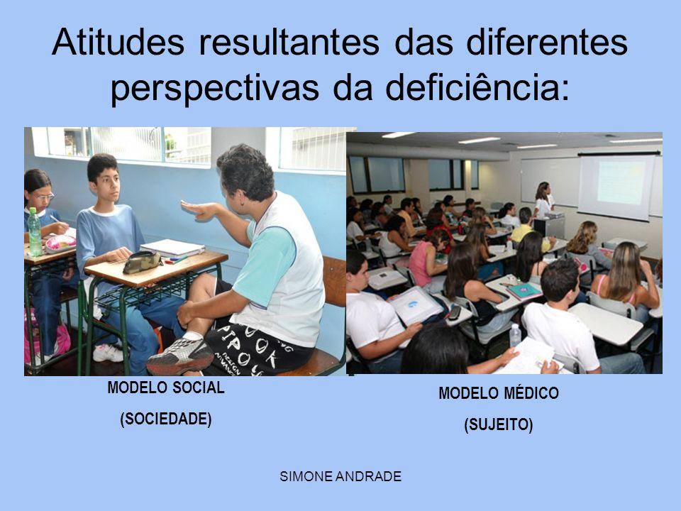 Atitudes resultantes das diferentes perspectivas da deficiência: