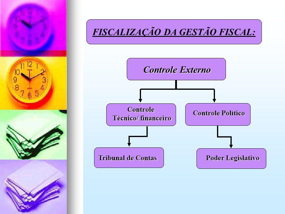 FISCALIZAÇÃO DA GESTÃO FISCAL: