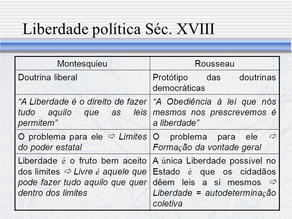 Liberdade política Séc. XVIII