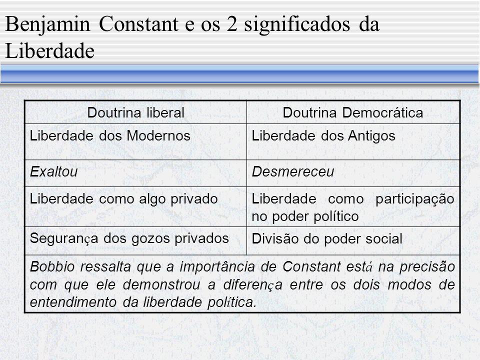 Benjamin Constant e os 2 significados da Liberdade