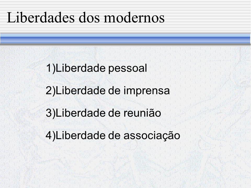Liberdades dos modernos