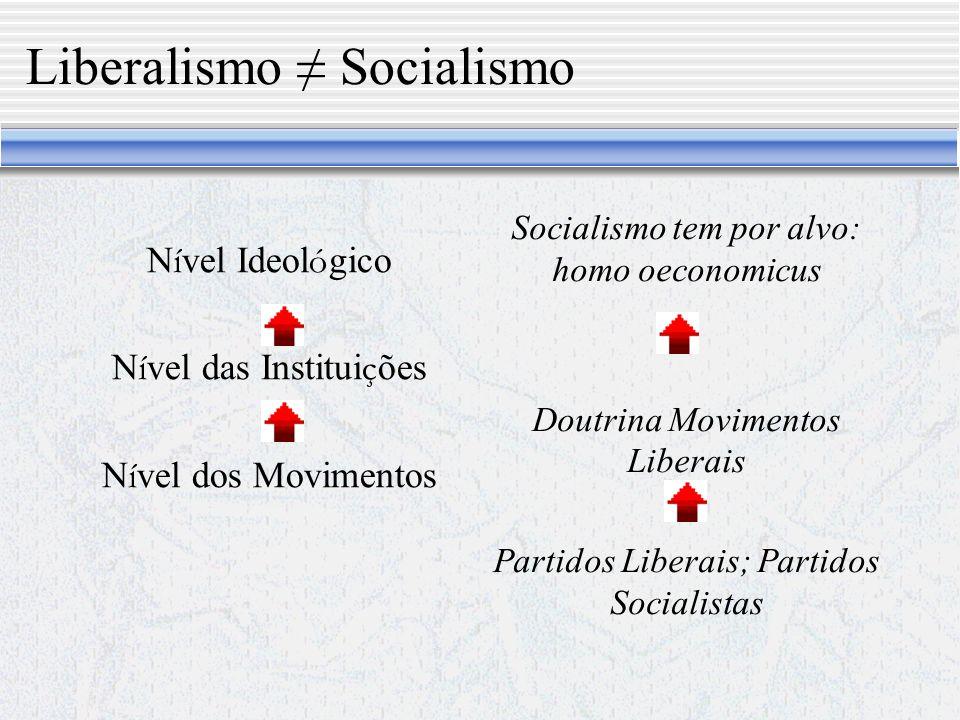 Liberalismo ≠ Socialismo