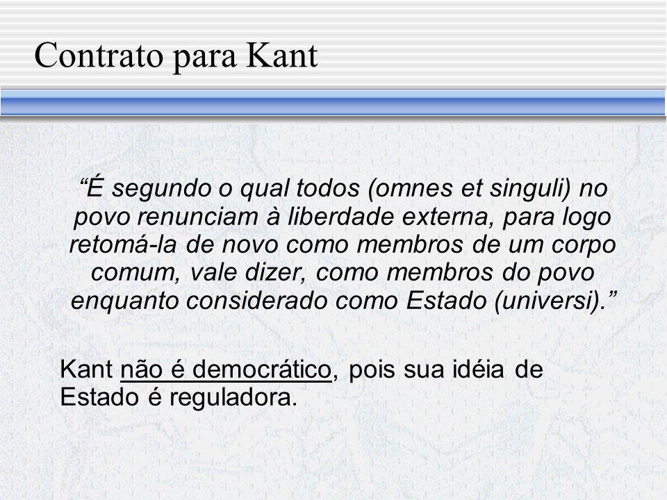 Contrato para Kant