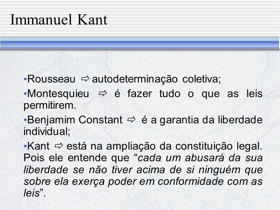 Immanuel Kant Rousseau  autodeterminação coletiva;