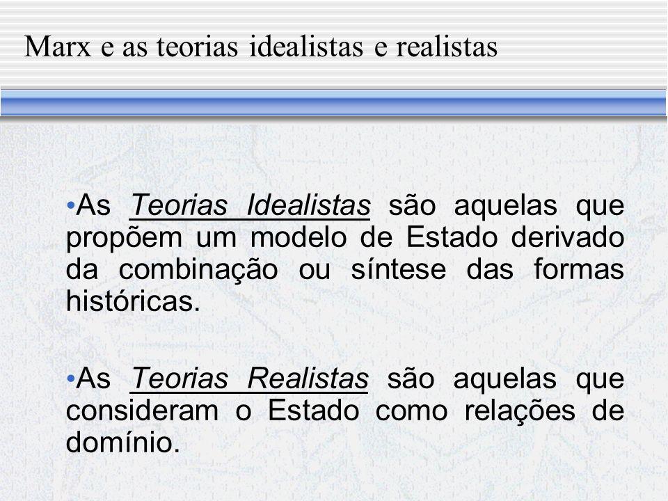 Marx e as teorias idealistas e realistas
