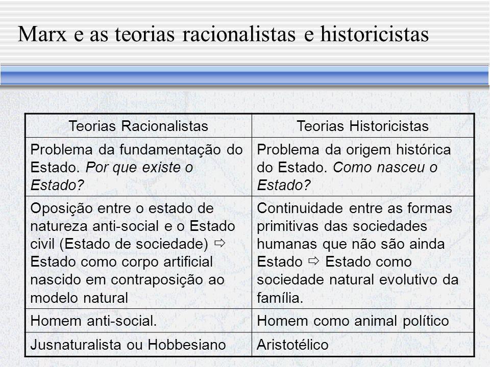 Marx e as teorias racionalistas e historicistas