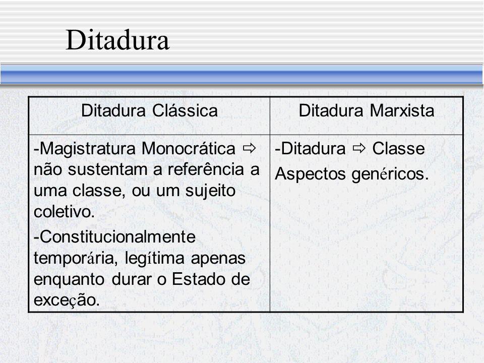 Ditadura Ditadura Clássica Ditadura Marxista