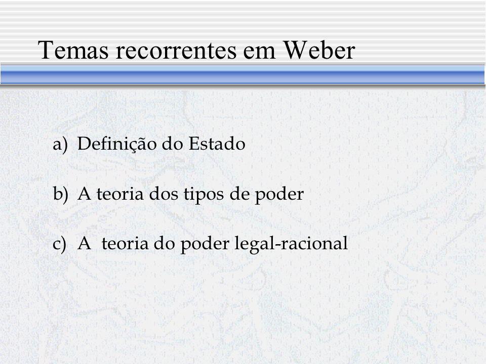 Temas recorrentes em Weber