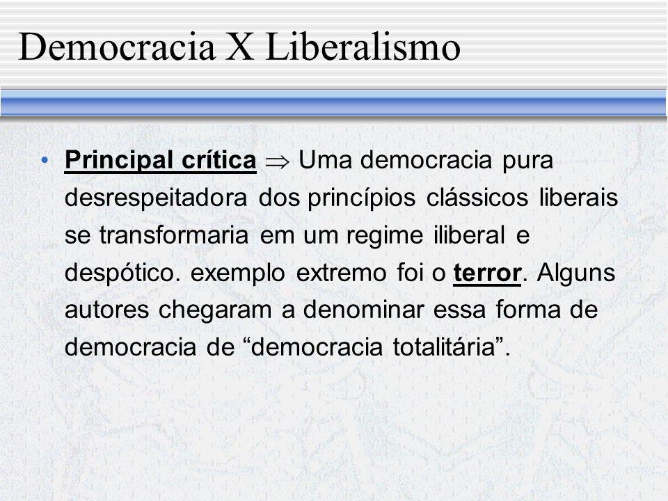 Democracia X Liberalismo