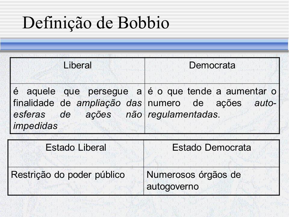 Definição de Bobbio Liberal Democrata