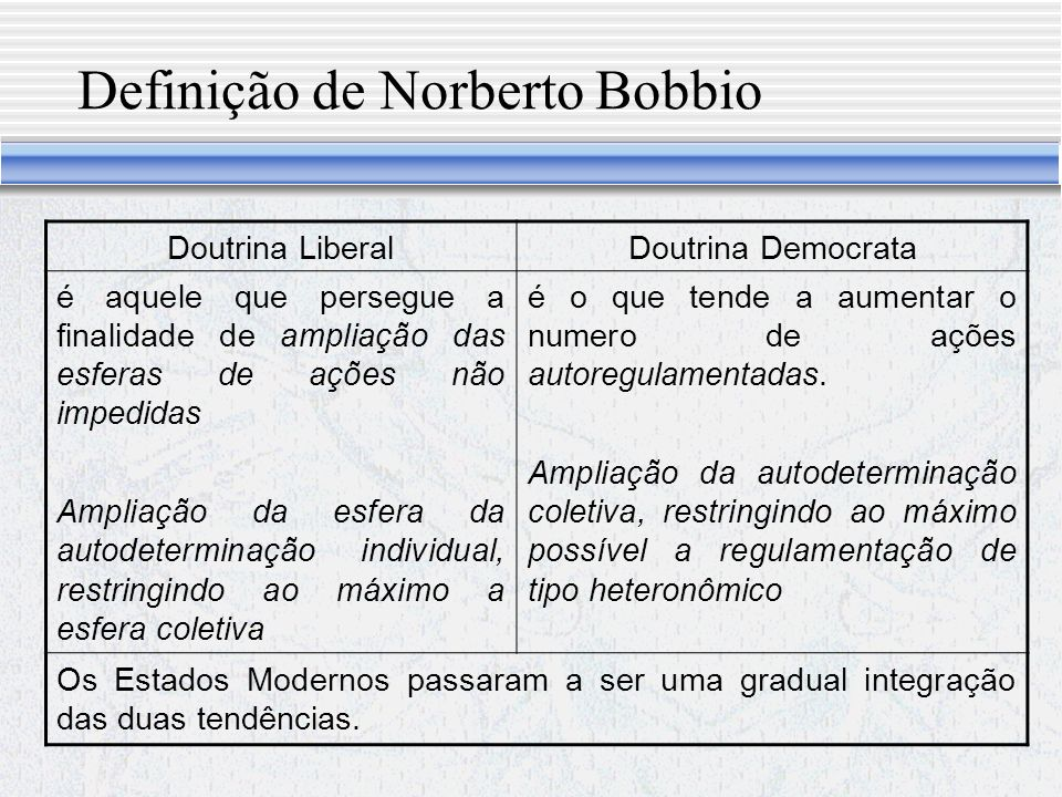Definição de Norberto Bobbio