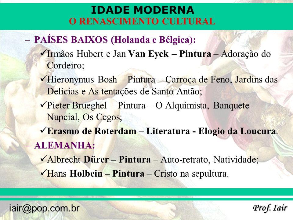 PAÍSES BAIXOS (Holanda e Bélgica):