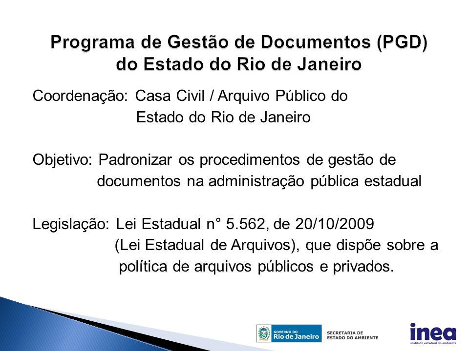 Programa de Gestão de Documentos (PGD) do Estado do Rio de Janeiro