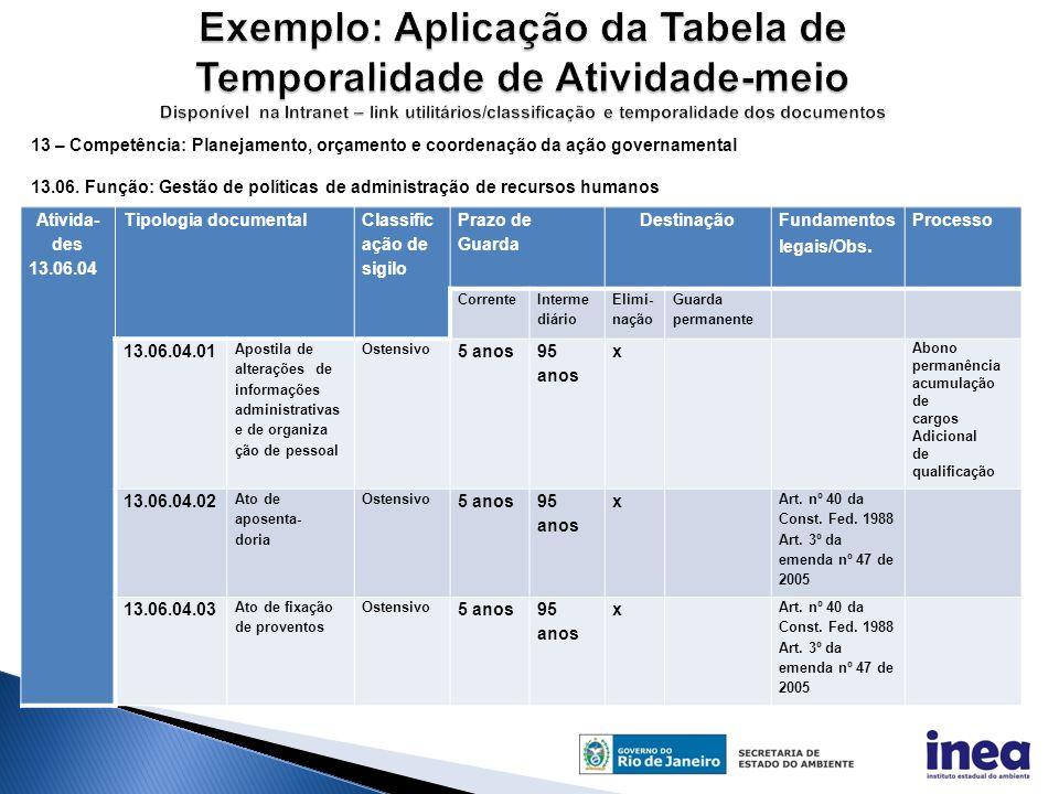 Exemplo: Aplicação da Tabela de Temporalidade de Atividade-meio Disponível na Intranet – link utilitários/classificação e temporalidade dos documentos