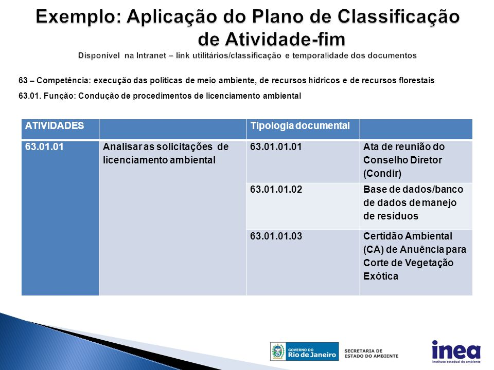 Analisar as solicitações de licenciamento ambiental 63.01.01.01