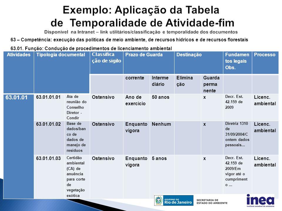 Exemplo: Aplicação da Tabela de Temporalidade de Atividade-fim Disponível na Intranet – link utilitários/classificação e temporalidade dos documentos