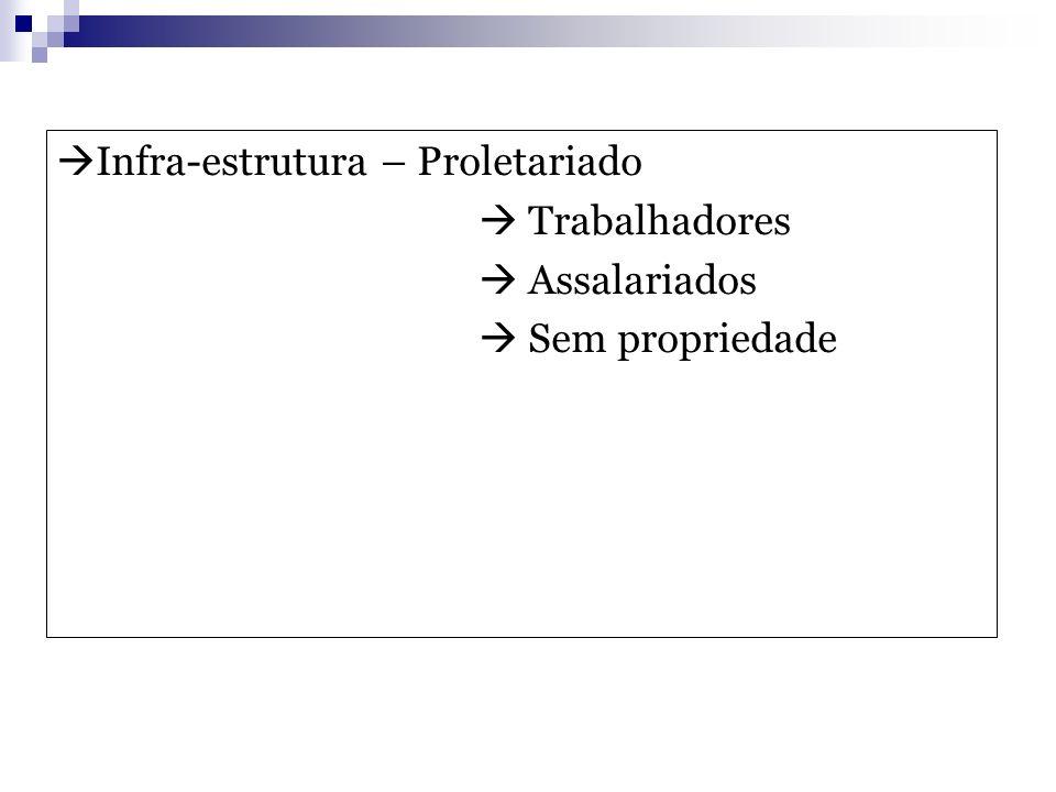 Infra-estrutura – Proletariado