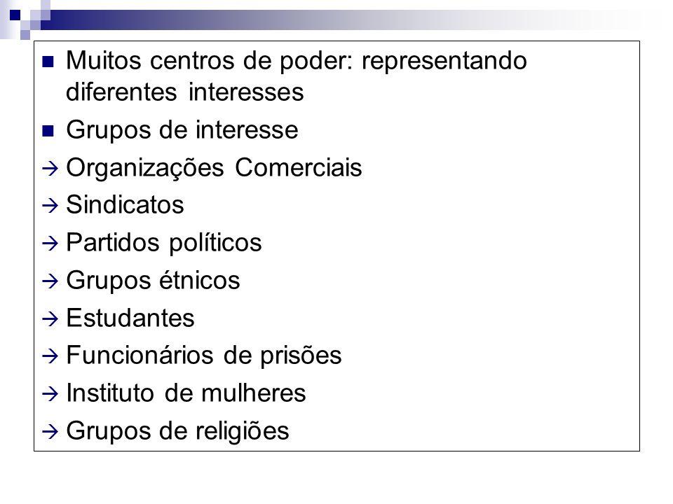 Muitos centros de poder: representando diferentes interesses
