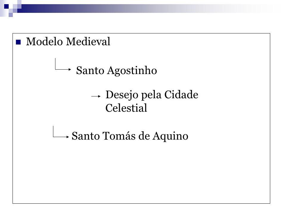 Modelo Medieval Santo Agostinho Desejo pela Cidade Celestial Santo Tomás de Aquino