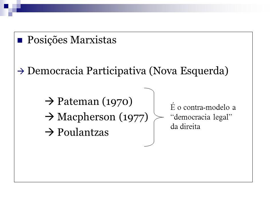 Democracia Participativa (Nova Esquerda)  Pateman (1970)