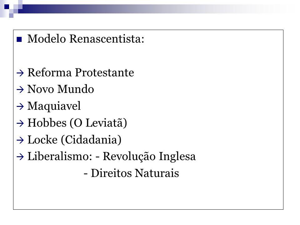 Modelo Renascentista: