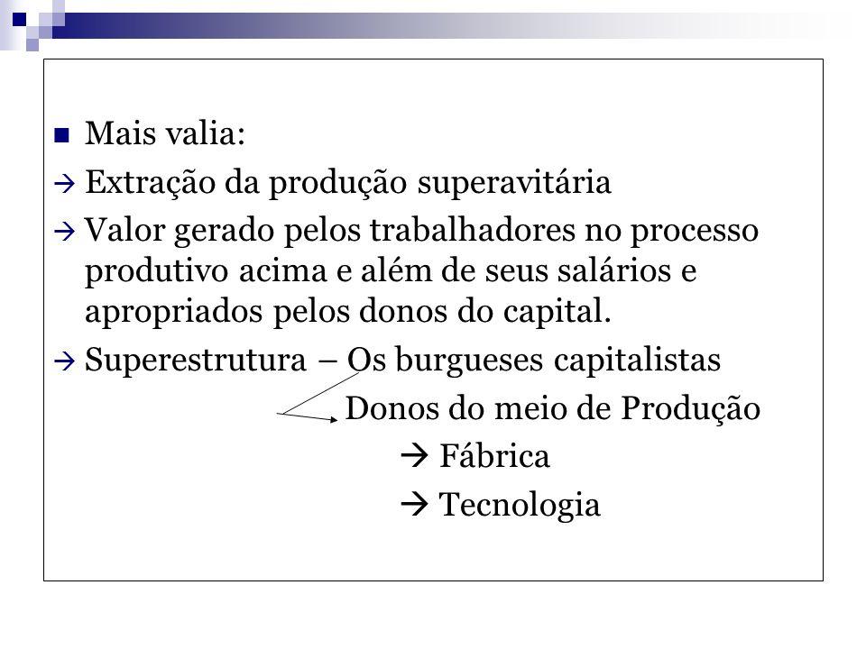 Mais valia: Extração da produção superavitária.