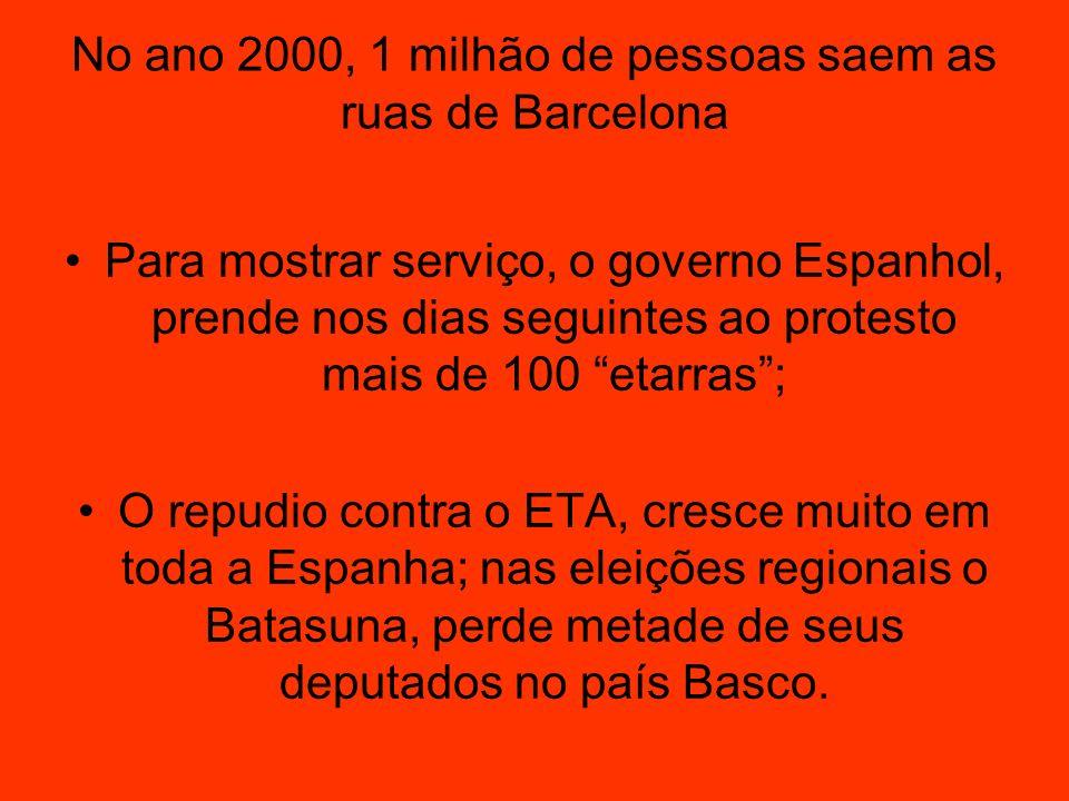 No ano 2000, 1 milhão de pessoas saem as ruas de Barcelona