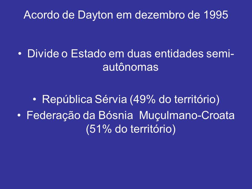 Acordo de Dayton em dezembro de 1995
