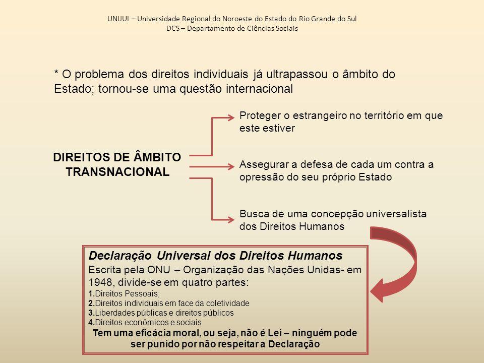 DIREITOS DE ÂMBITO TRANSNACIONAL