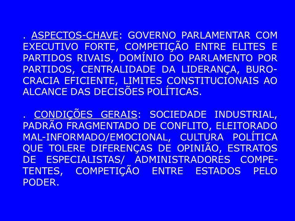 . ASPECTOS-CHAVE: GOVERNO PARLAMENTAR COM EXECUTIVO FORTE, COMPETIÇÃO ENTRE ELITES E PARTIDOS RIVAIS, DOMÍNIO DO PARLAMENTO POR PARTIDOS, CENTRALIDADE DA LIDERANÇA, BURO-CRACIA EFICIENTE, LIMITES CONSTITUCIONAIS AO ALCANCE DAS DECISÕES POLÍTICAS.