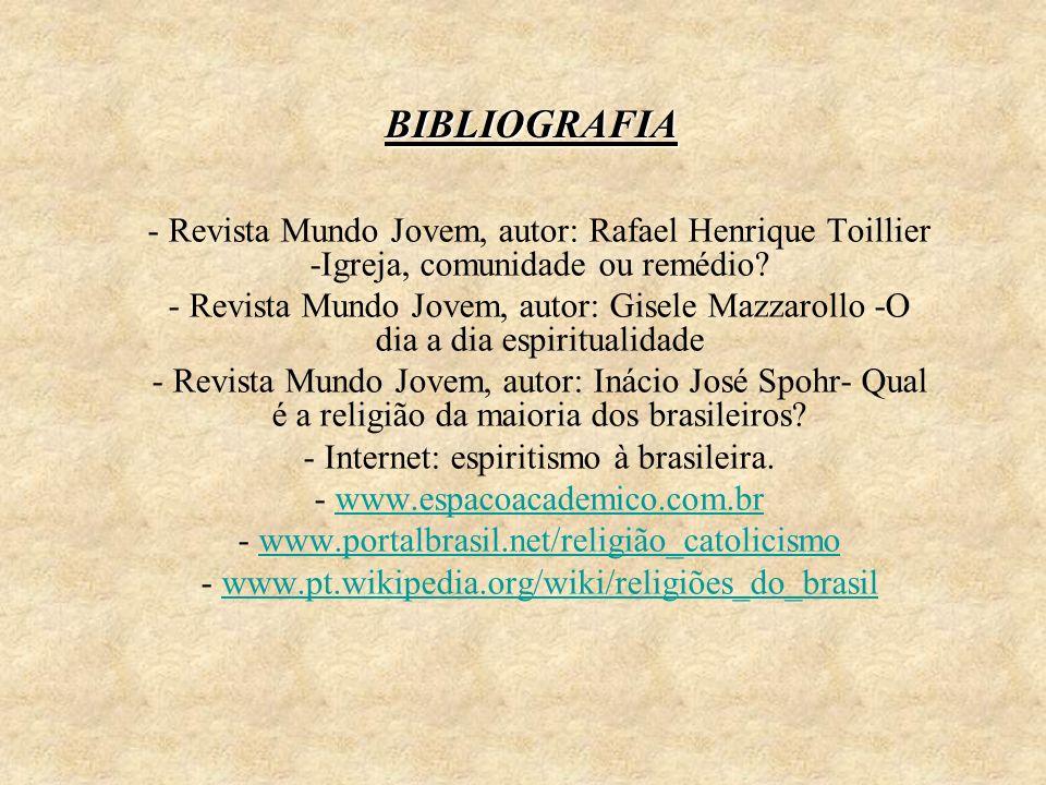BIBLIOGRAFIA - Revista Mundo Jovem, autor: Rafael Henrique Toillier -Igreja, comunidade ou remédio