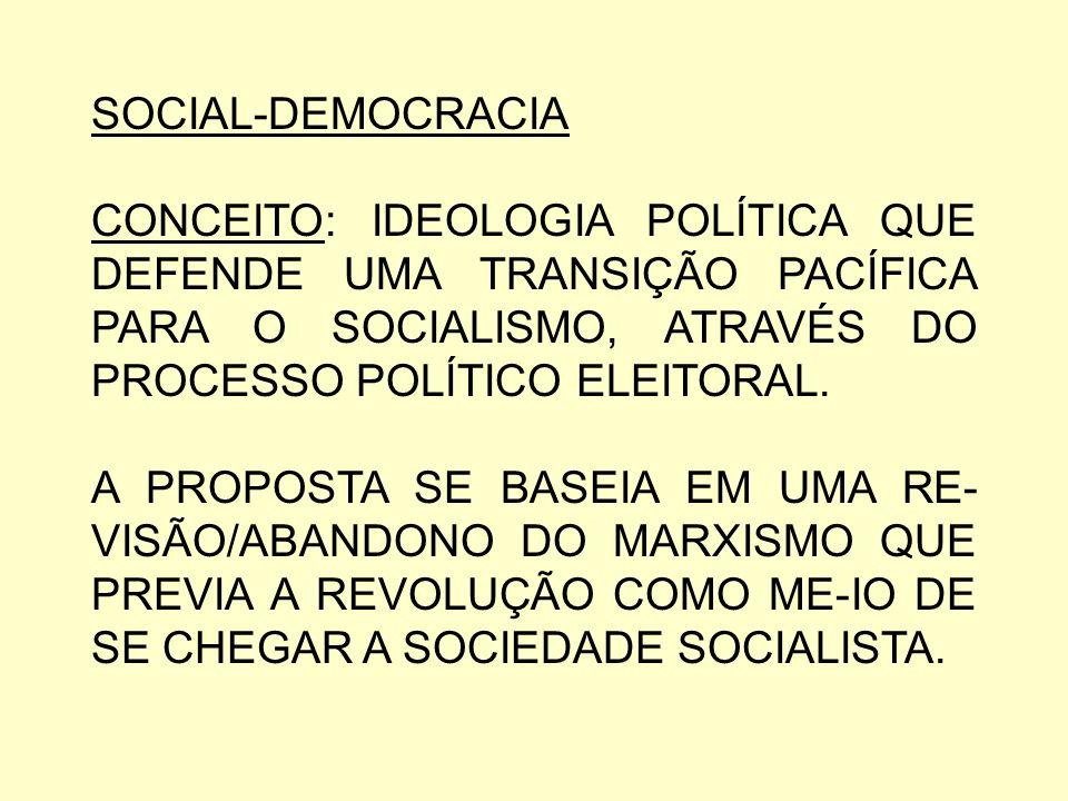 SOCIAL-DEMOCRACIACONCEITO: IDEOLOGIA POLÍTICA QUE DEFENDE UMA TRANSIÇÃO PACÍFICA PARA O SOCIALISMO, ATRAVÉS DO PROCESSO POLÍTICO ELEITORAL.