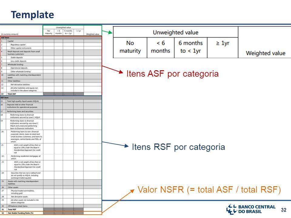Template Itens ASF por categoria Itens RSF por categoria