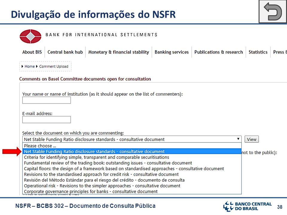 Divulgação de informações do NSFR