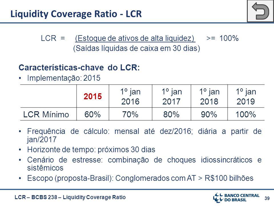 LCR = (Estoque de ativos de alta liquidez) >= 100%