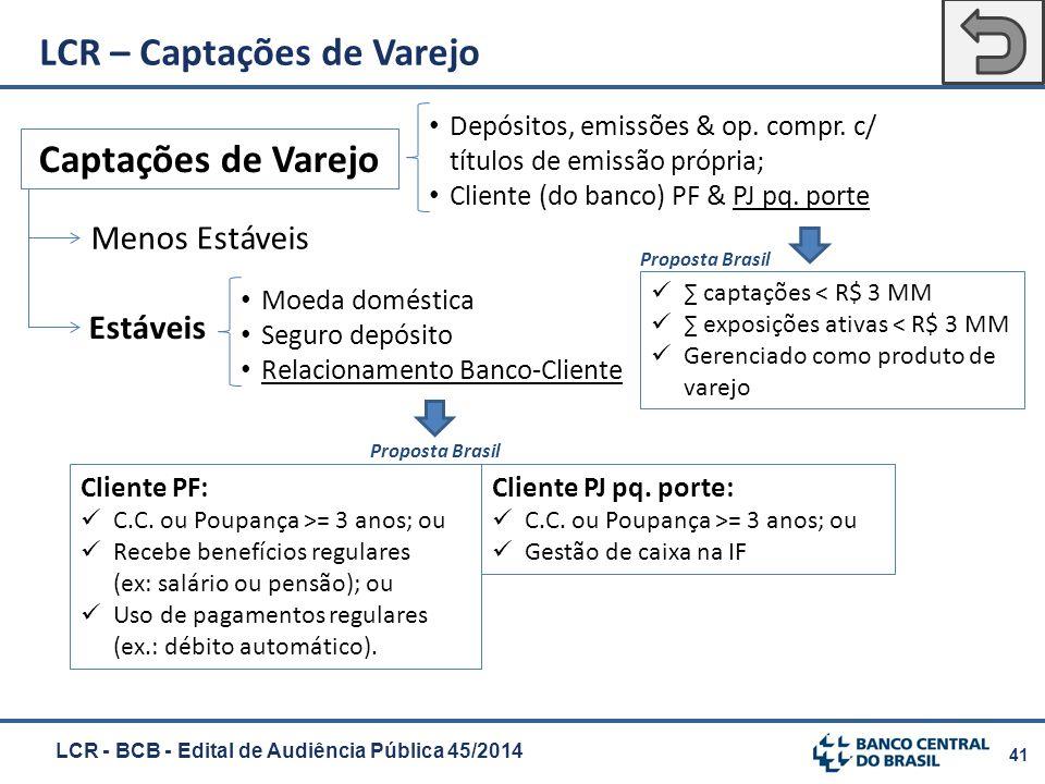 LCR – Captações de Varejo