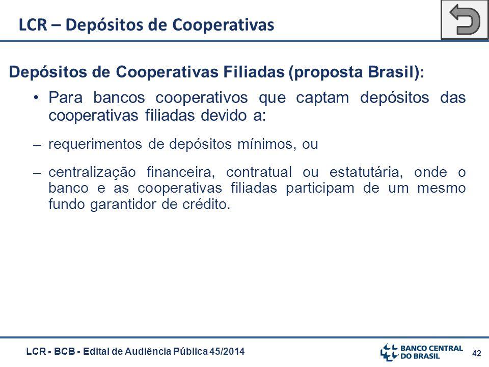 LCR – Depósitos de Cooperativas