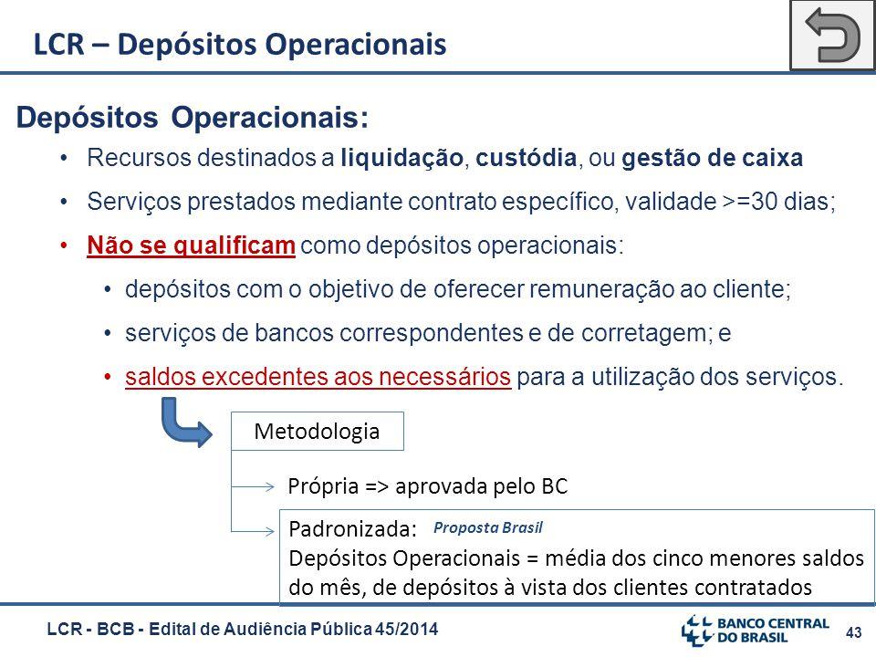 LCR – Depósitos Operacionais