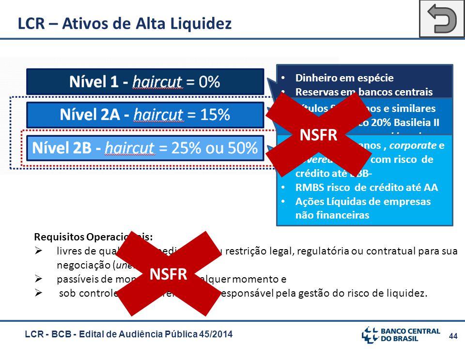 LCR – Ativos de Alta Liquidez