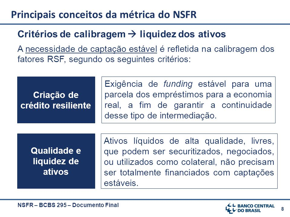Criação de crédito resiliente Qualidade e liquidez de ativos
